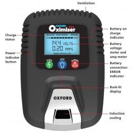 Cargador Bateria 12 Voltios OXFORD Oximiser 900